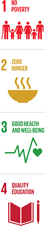 1 NO POVERTY, 2 ZERO HUNGER, 3 GOOD HEALTH AND WELL-BEING, 4 QUALITY EDUCATION