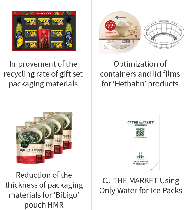 Improvement of the recycling rate of gift set packaging materials, Optimization of containers and lid films for 'Hetbahn' products, Reduction of the thickness of packaging materials for 'Bibigo' pouch HMR, CJ THE MARKET Using Only Water for Ice Packs